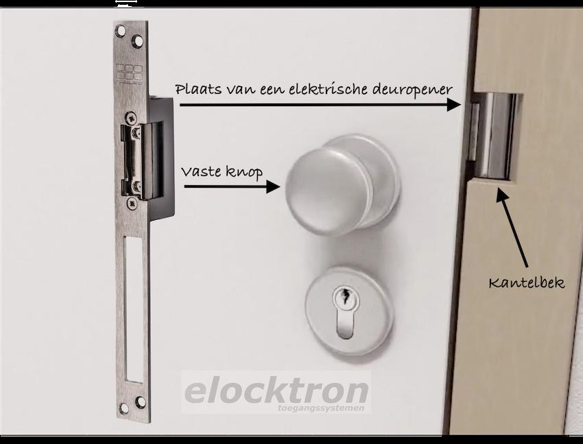 Elektronische deuropener