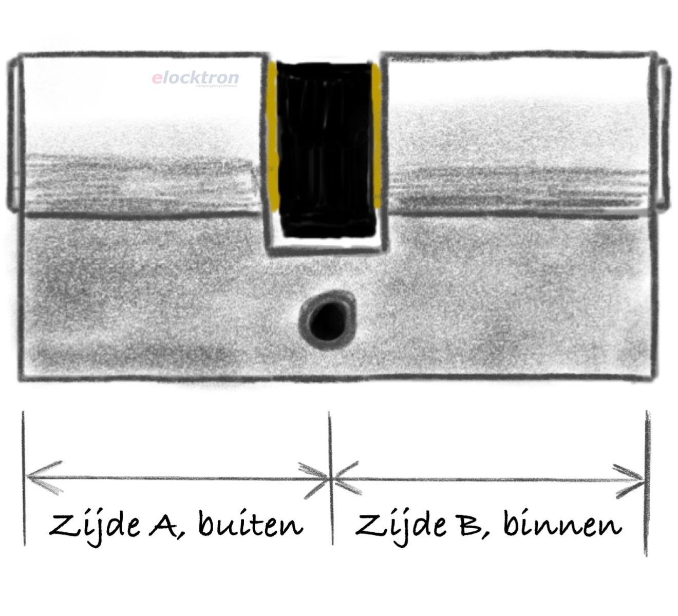 cilindermaat van cilinderslot